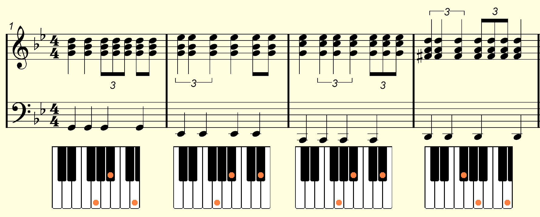 Help with progressions and putting down whats in my head future alternate voicings 1 hexwebz Images
