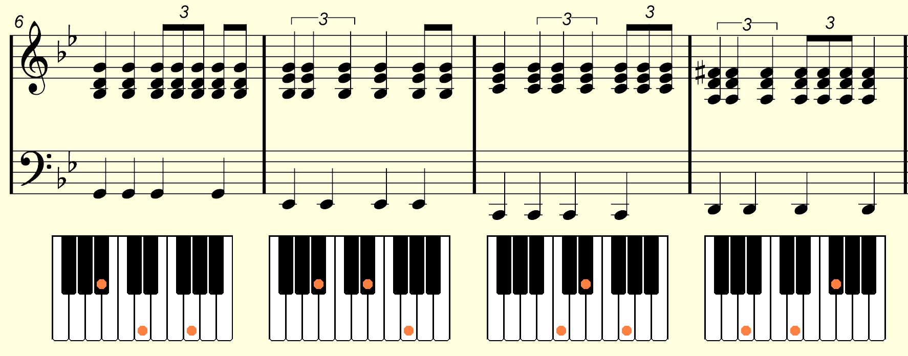 Help with progressions and putting down whats in my head future alternate voicings 2 hexwebz Images
