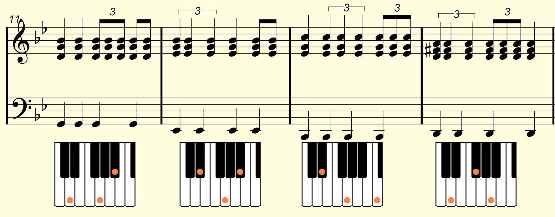 Help with progressions and putting down whats in my head future alternate voicings 3 hexwebz Images