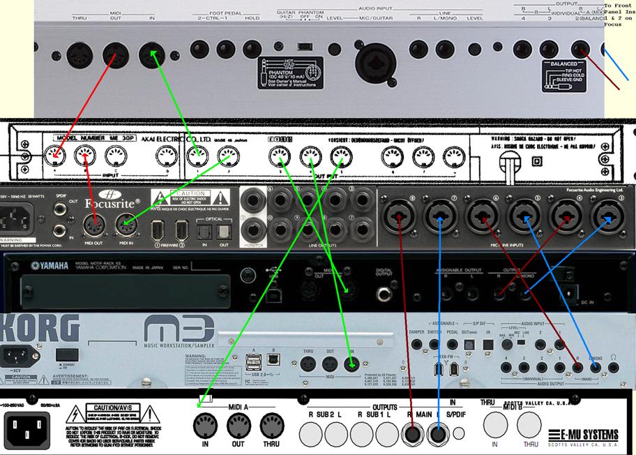 rack sound modules